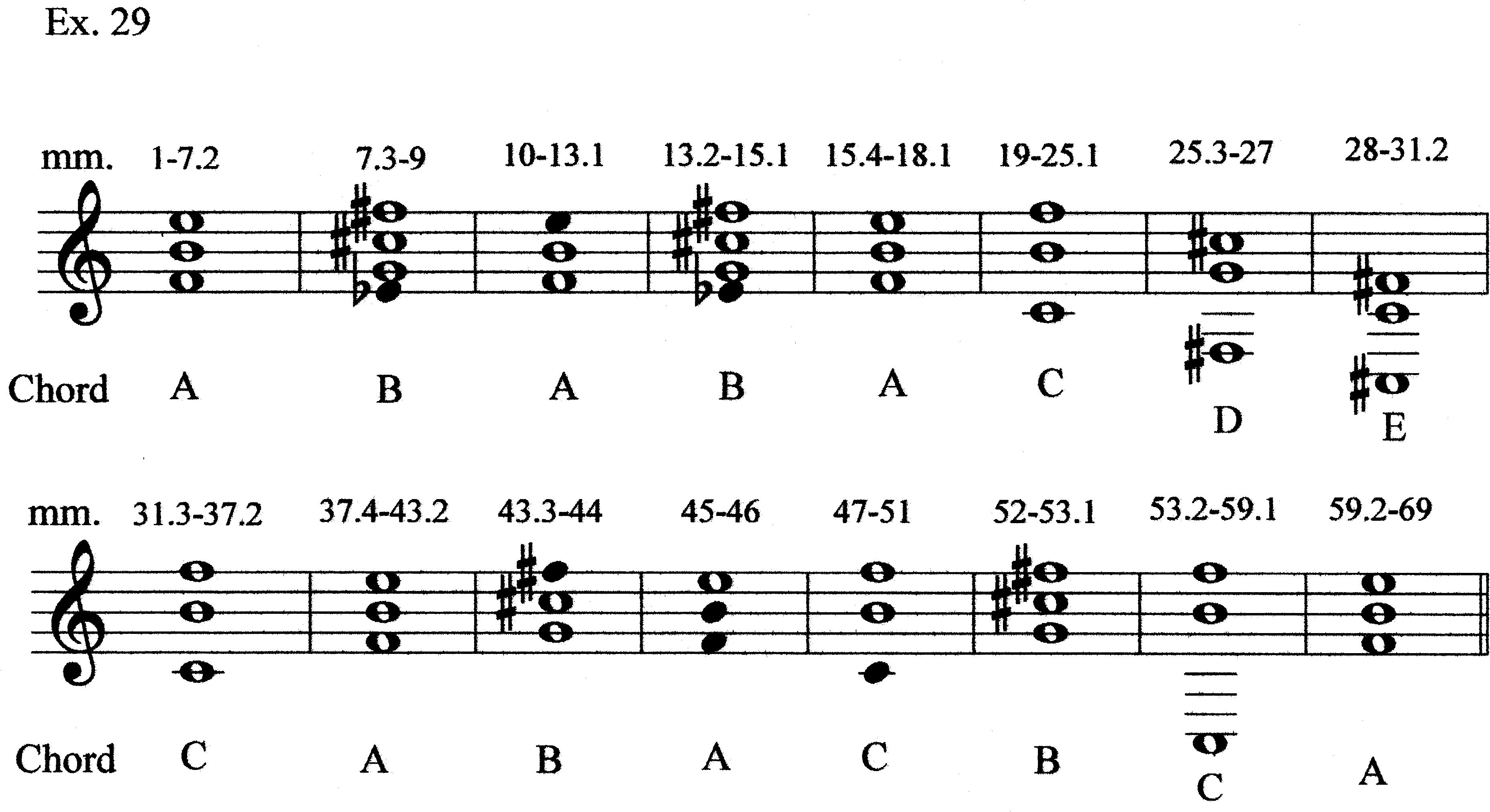 Stm online vol 10 2007 stephen harper registral streams 321 chord regions and prolongation hexwebz Choice Image
